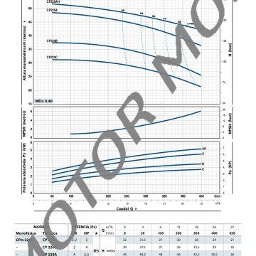 CP-fino-a-11-kW_ES_50Hz-004