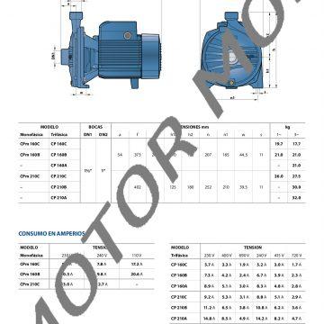 CP-fino-a-11-kW_ES_50Hz-008