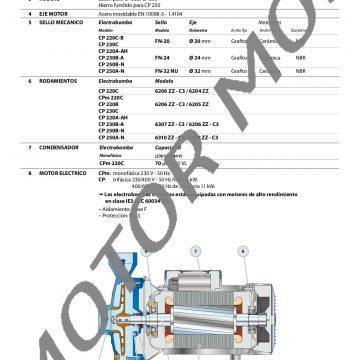 CP-fino-a-11-kW_ES_50Hz-009