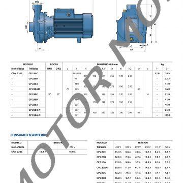 CP-fino-a-11-kW_ES_50Hz-010