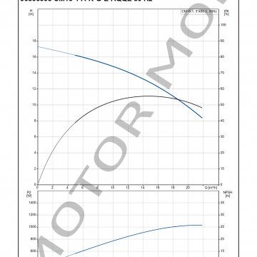 GRUNDFOS CM15-1 ARTICULO 96806998 MOTOR MOB_004