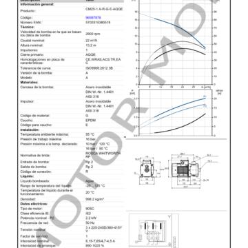 GRUNDFOS CM25-1 ARTICULO 96987878 MOTOR MOB_005