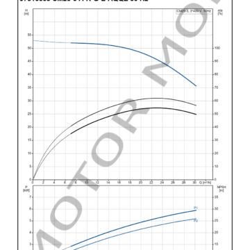 GRUNDFOS CM25-3 ARTICULO 97516668 MOTOR MOB_004