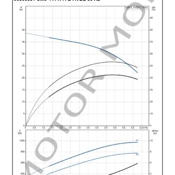 GRUNDFOS CM5-4 ARTICULO 96806831 MOTOR MOB_004