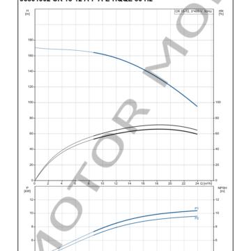 GRUNDFOS-CR15-12-ARTICULO-96501902-MOTOR-MOB_005