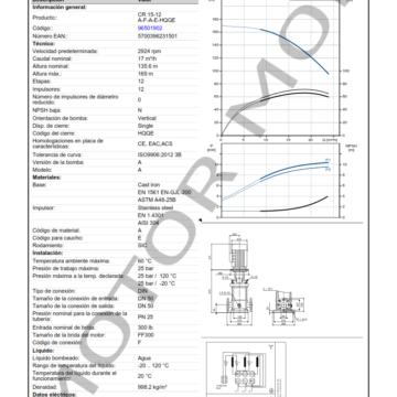 GRUNDFOS-CR15-12-ARTICULO-96501902-MOTOR-MOB_006