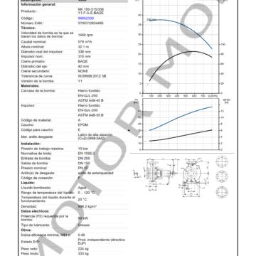 GRUNDFOS NK 150-315 ARTICULO 96882330 MOTOR MOB_004
