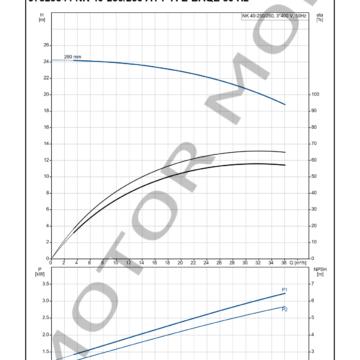 GRUNDFOS NK 40-250260 ARTICULO 97829344 MOTOR MOB_004