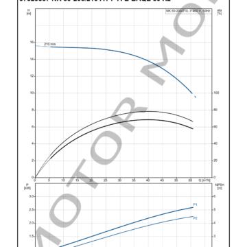 GRUNDFOS NK 50-200210 ARTICULO 97829357 MOTOR MOB_004