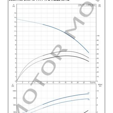 GRUNDFOS-CRN-15-1-ARTICULO-96501756-MOTOR-MOB_005