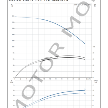 GRUNDFOS-CRN-15-14-ARTICULO-96501957-MOTOR-MOB_005
