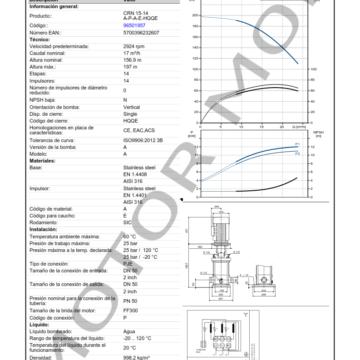 GRUNDFOS-CRN-15-14-ARTICULO-96501957-MOTOR-MOB_006