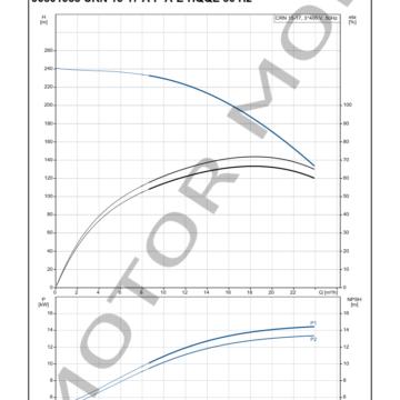 GRUNDFOS-CRN-15-17-ARTICULO-96501958-MOTOR-MOB_005