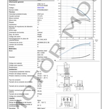 GRUNDFOS-CRN-15-17-ARTICULO-96501958-MOTOR-MOB_006