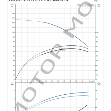 GRUNDFOS-CRN-15-9-ARTICULO-96501954-MOTOR-MOB_005