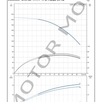 GRUNDFOS-CRN-20-1-ARTICULO-96500567-MOTOR-MOB_005