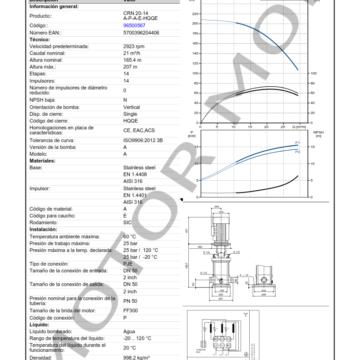 GRUNDFOS-CRN-20-1-ARTICULO-96500567-MOTOR-MOB_006