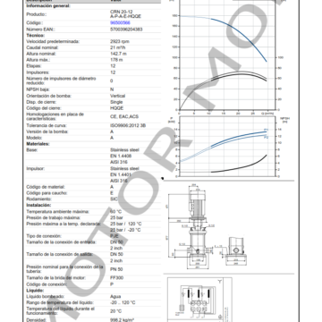 GRUNDFOS-CRN-20-12-ARTICULO-96500566-MOTOR-MOB_006