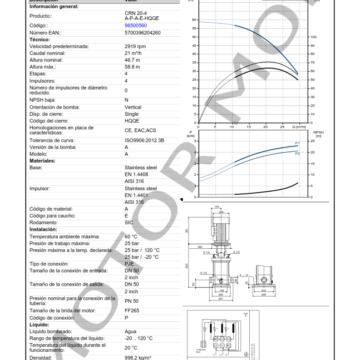 GRUNDFOS-CRN-20-4-ARTICULO-96500560-MOTOR-MOB_006