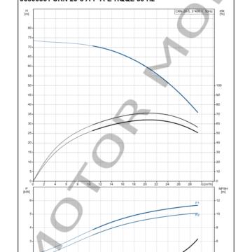 GRUNDFOS-CRN-20-5-ARTICULO-96500561-MOTOR-MOB_005