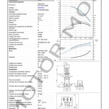 GRUNDFOS-CRN-20-5-ARTICULO-96500561-MOTOR-MOB_006