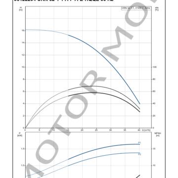 GRUNDFOS-CRN-32-1-1-ARTICULO-96122294-MOTOR-MOB-1_005