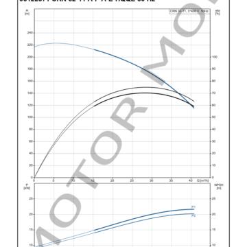 GRUNDFOS-CRN-32-11-ARTICULO-96122371-MOTOR-MOB_005