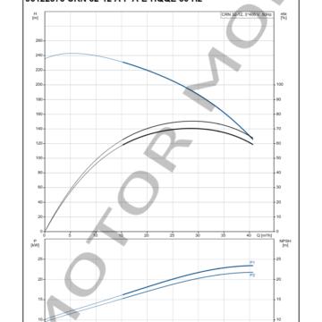 GRUNDFOS-CRN-32-12-ARTICULO-96122373-MOTOR-MOB_005