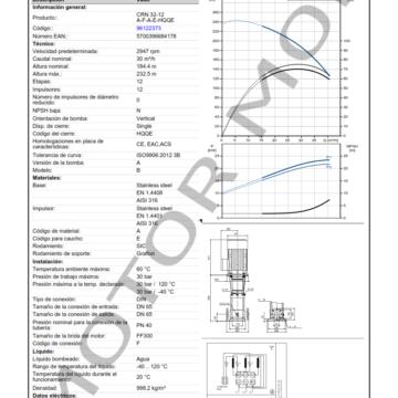 GRUNDFOS-CRN-32-12-ARTICULO-96122373-MOTOR-MOB_006