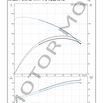 GRUNDFOS-CRN-32-14-ARTICULO-96122377-MOTOR-MOB_005