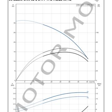 GRUNDFOS-CRN-32-2-2-ARTICULO-96122296-MOTOR-MOB_005