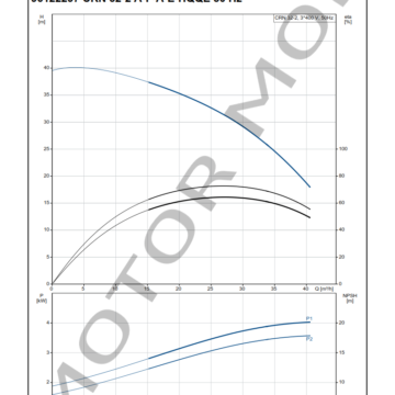 GRUNDFOS-CRN-32-2-ARTICULO-96122297-MOTOR-MOB_005