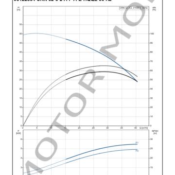GRUNDFOS-CRN-32-3-2-ARTICULO-96122354-MOTOR-MOB_005