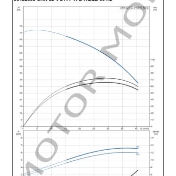 GRUNDFOS-CRN-32-4-2-ARTICULO-96122356-MOTOR-MOB_005