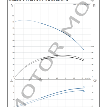 GRUNDFOS-CRN-32-5-2-ARTICULO-96122358-MOTOR-MOB_005
