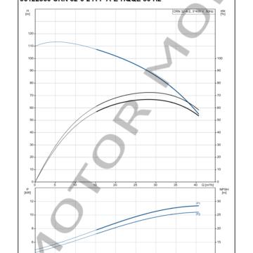 GRUNDFOS-CRN-32-6-2-ARTICULO-96122360-MOTOR-MOB_005