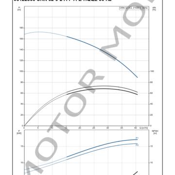 GRUNDFOS-CRN-32-9-2-ARTICULO-96122366-MOTOR-MOB_005