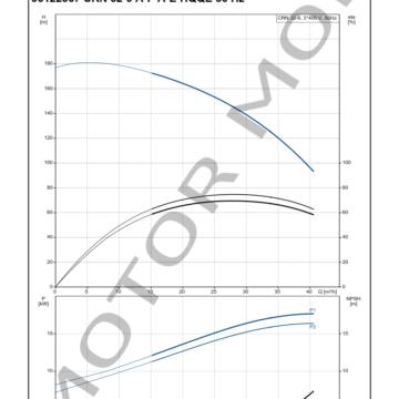 GRUNDFOS-CRN-32-9-ARTICULO-96122367-MOTOR-MOB_005