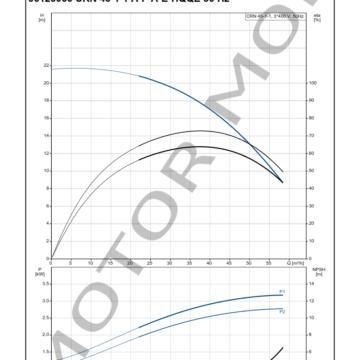 GRUNDFOS-CRN-45-1-1-ARTICULO-96123066-MOTOR-MOB_005