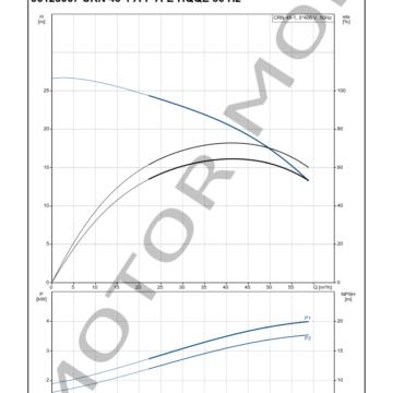 GRUNDFOS-CRN-45-1-ARTICULO-96123067-MOTOR-MOB_005