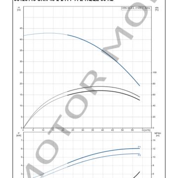 GRUNDFOS-CRN-45-2-2-ARTICULO-96123118-MOTOR-MOB_005