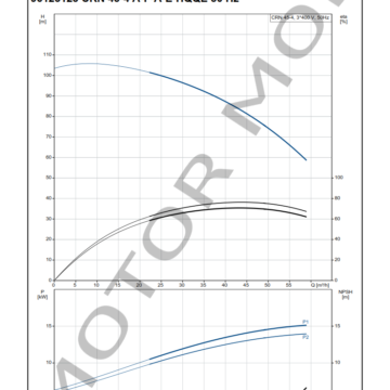 GRUNDFOS-CRN-45-4-ARTICULO-96123123-MOTOR-MOB_005