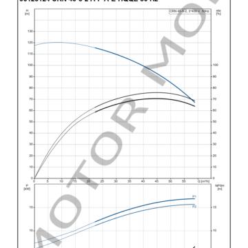 GRUNDFOS-CRN-45-5-2-ARTICULO-96123124-MOTOR-MOB_005