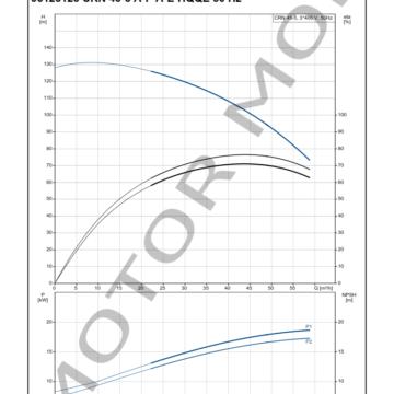 GRUNDFOS-CRN-45-5-ARTICULO-96123125-MOTOR-MOB_005