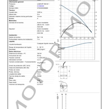 GRUNDFOS KP350-M-1 ARTICULO 013N6300 MOTOR MOB_004