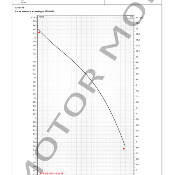 BOMBA DAB A 80 – 180 T – Circuladora – Trifasica – Art 505807601_002