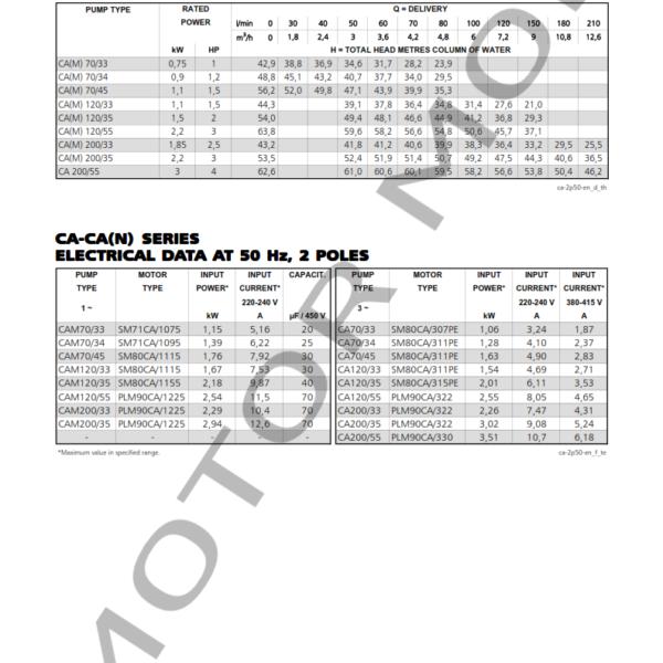 LOWARA – CA 120-33, 120-35, 120-55 – BOMBAS ONLINE_003