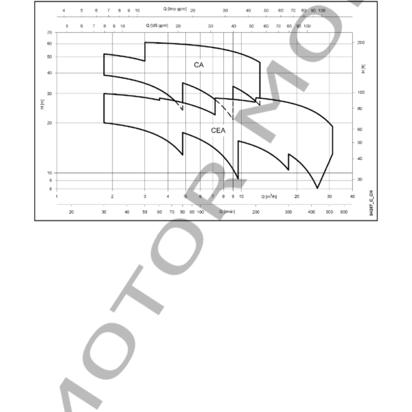 LOWARA – CA 200-33, 200-35 – BOMBAS ONLINE_002