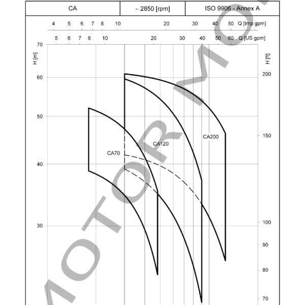 LOWARA – CA 200-33, 200-35 – BOMBAS ONLINE_004