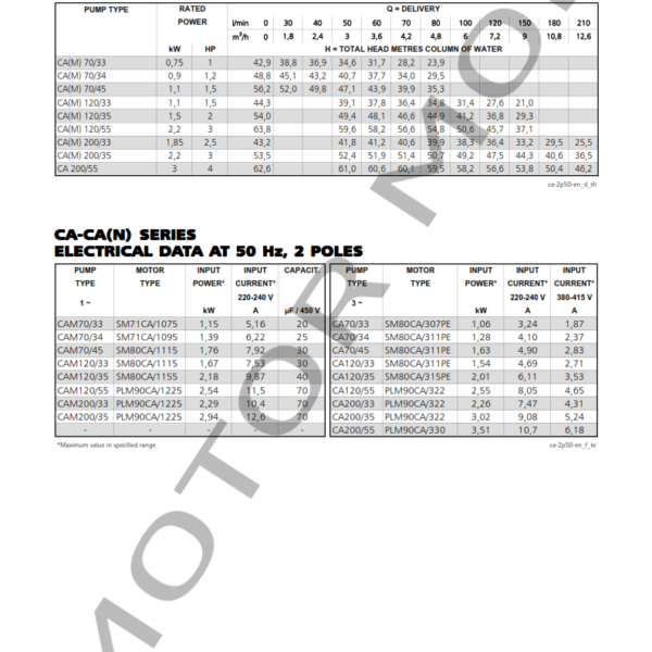 LOWARA – CA 70-33, 70-34, 70-45 – BOMBAS ONLINE_003